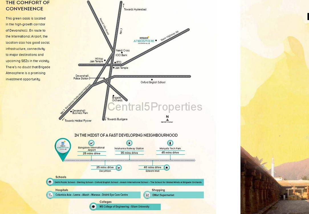 Villas Homes for sale to buy in Devanahalli Bangalore Brigade Atmosphere